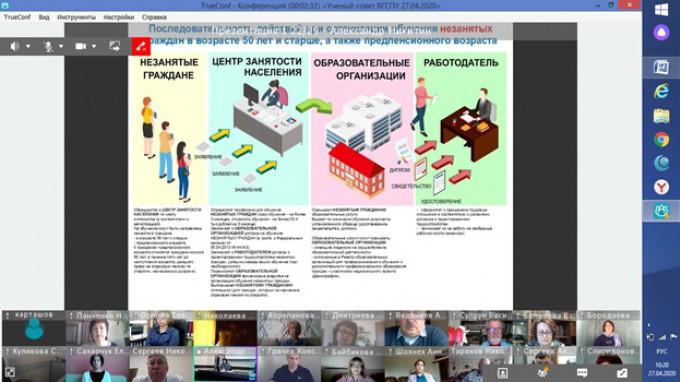 Состояние, проблемы и перспективы развития системы дополнительного образования в ВГСПУ обсудили на заседании ученого совета